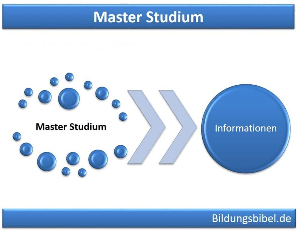 Master Studium, Masterarbeit, Studienzeit, Studiengang, MBA Studium